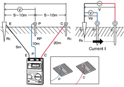 Questions and Answers on Grounding Test, Voltage Proof Test and Leakage Current Test