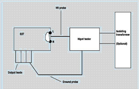 Questions and Answers on Grounding Test, Voltage Proof Test ... on